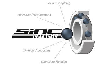 Sinc_Ceramic_besch